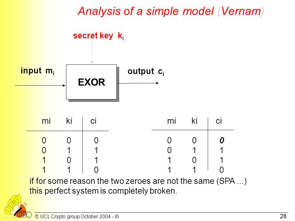 © UCL Crypto group October 2004 - I0 26 Analysis of a simple model (Vernam) EXOR secret key k i output c i input m i mi ki ci 0 0 0 0 1 1 1 0 1 1 1 0