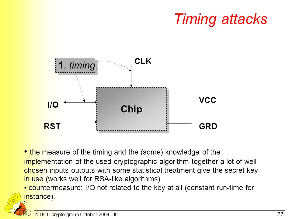 © UCL Crypto group October 2004 - I0 27 Timing attacksChipChip CLK GRD VCC RST I/O 1.