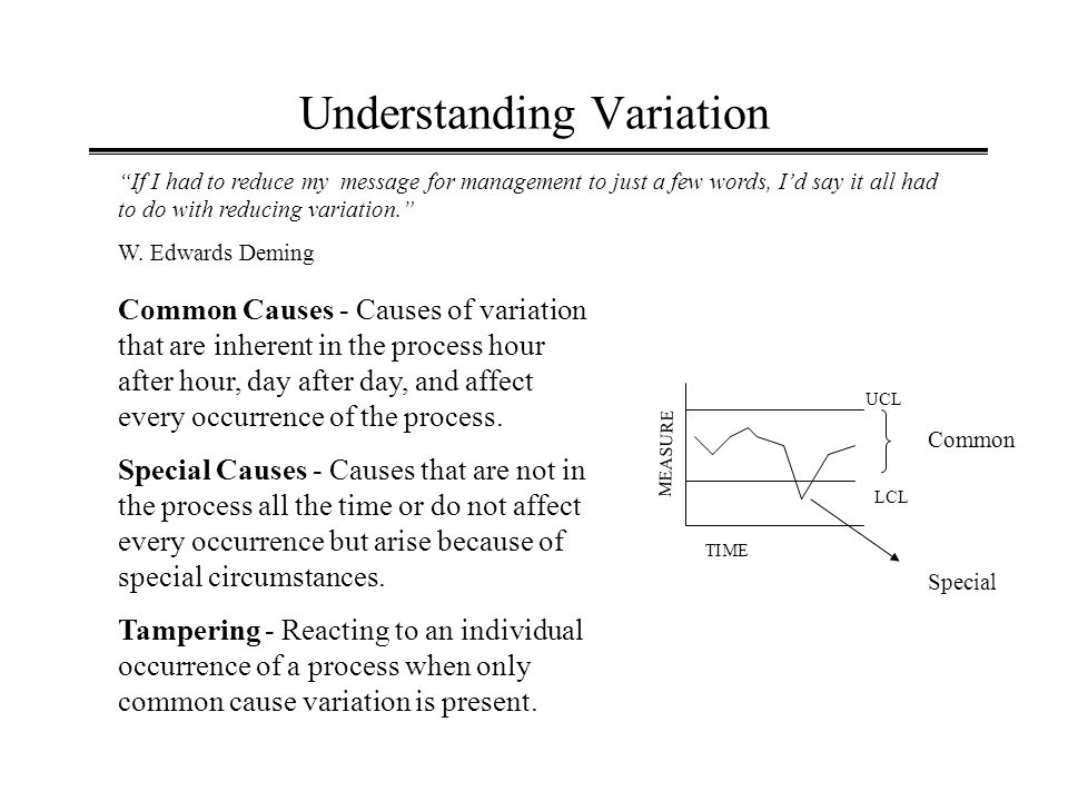 "Understanding Variation ""If I had to reduce my message for management to just a few words, I'd say it all had to do with reducing variation."" W. Edwar"