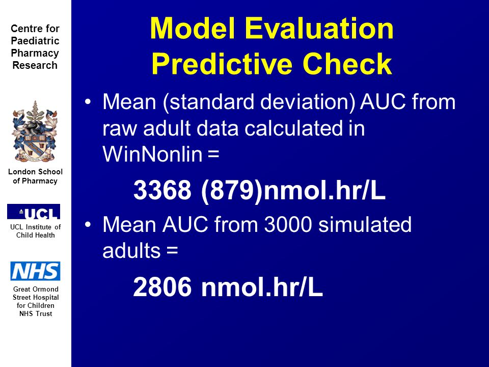 Great Ormond Street Hospital for Children NHS Trust London School of Pharmacy UCL Institute of Child Health Centre for Paediatric Pharmacy Research Model Evaluation Predictive Check Mean (standard deviation) AUC from raw adult data calculated in WinNonlin = 3368 (879)nmol.hr/L Mean AUC from 3000 simulated adults = 2806 nmol.hr/L