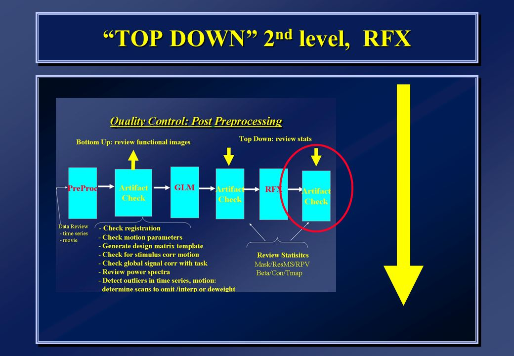 """TOP DOWN"" 2 nd level, RFX"