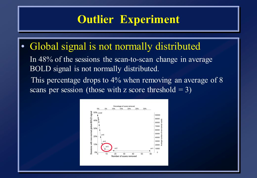 Global signal is not normally distributed In 48% of the sessions the scan-to-scan change in average BOLD signal is not normally distributed. This perc