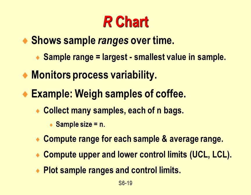 S6-19  Shows sample ranges over time.  Sample range = largest - smallest value in sample.  Monitors process variability.  Example: Weigh samples o
