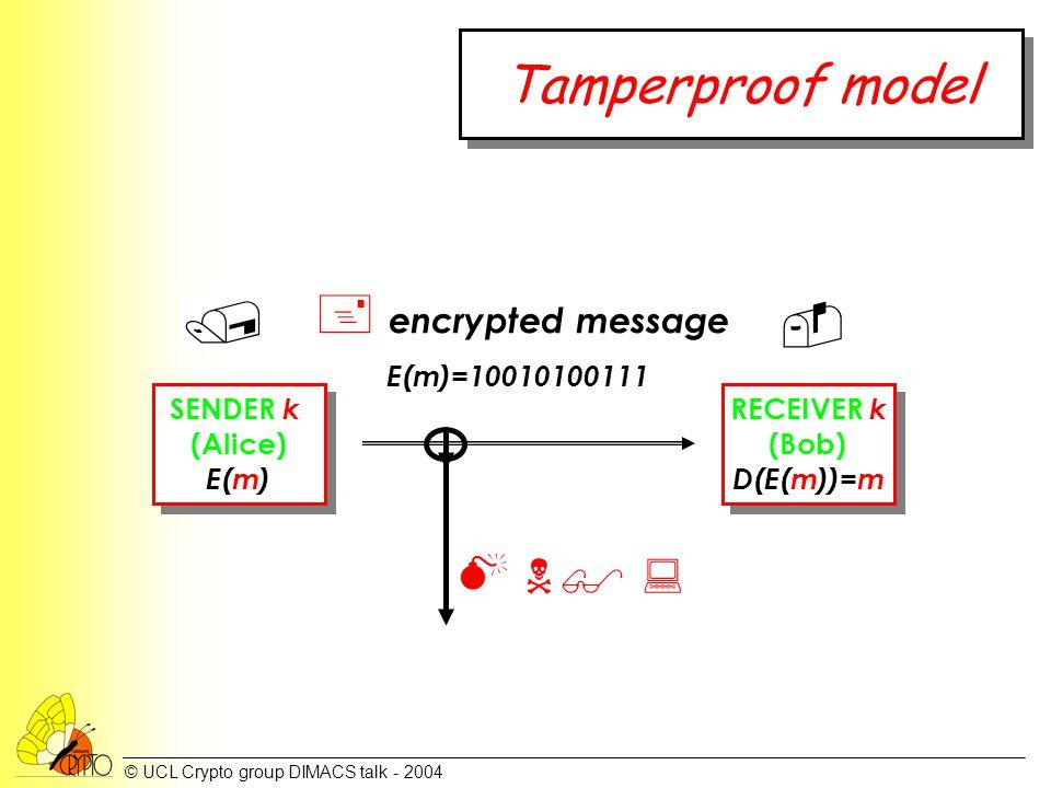 © UCL Crypto group DIMACS talk - 2004 SENDER k (Alice) E(m) SENDER k (Alice) E(m) RECEIVER k (Bob) D(E(m))=m RECEIVER k (Bob) D(E(m))=m E(m)=10010100111 Tamperproof model => asymmetric crypto (DH-RSA – 1980 public) Tamperproof model => asymmetric crypto (DH-RSA – 1980 public) Only able to encrypt Only able to decrypt