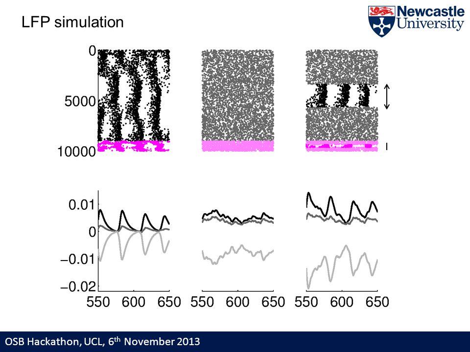 OSB Hackathon, UCL, 6 th November 2013 LFP simulation