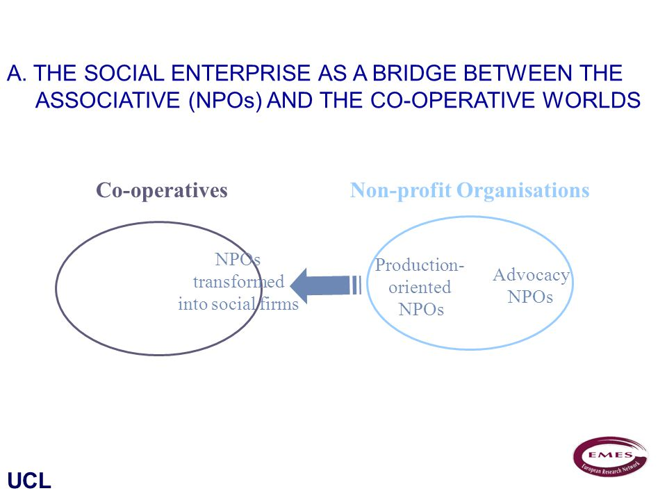 UCL Co-operativesNon-profit Organisations Production- oriented NPOs Advocacy NPOs transformed into social firms A.