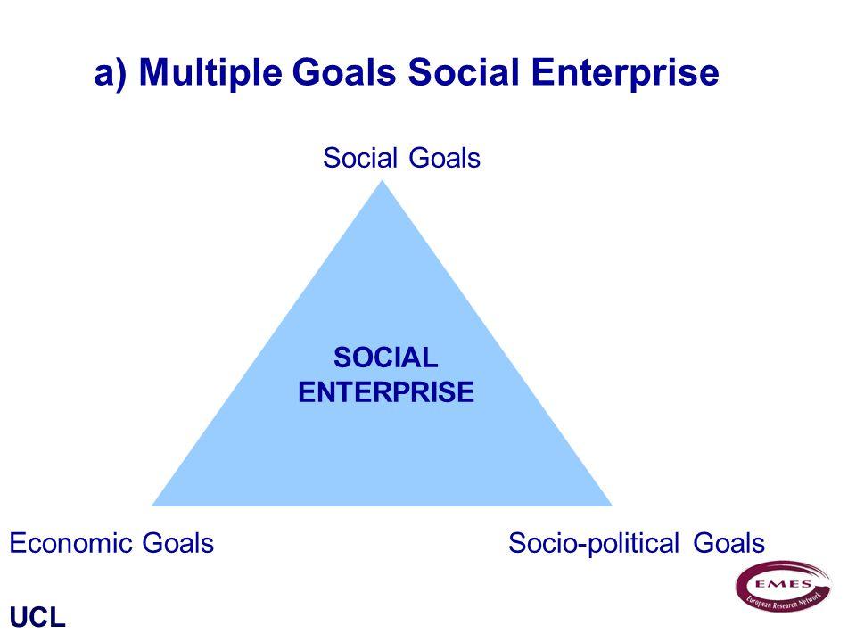 UCL SOCIAL ENTERPRISE Economic Goals Social Goals Socio-political Goals a) Multiple Goals Social Enterprise
