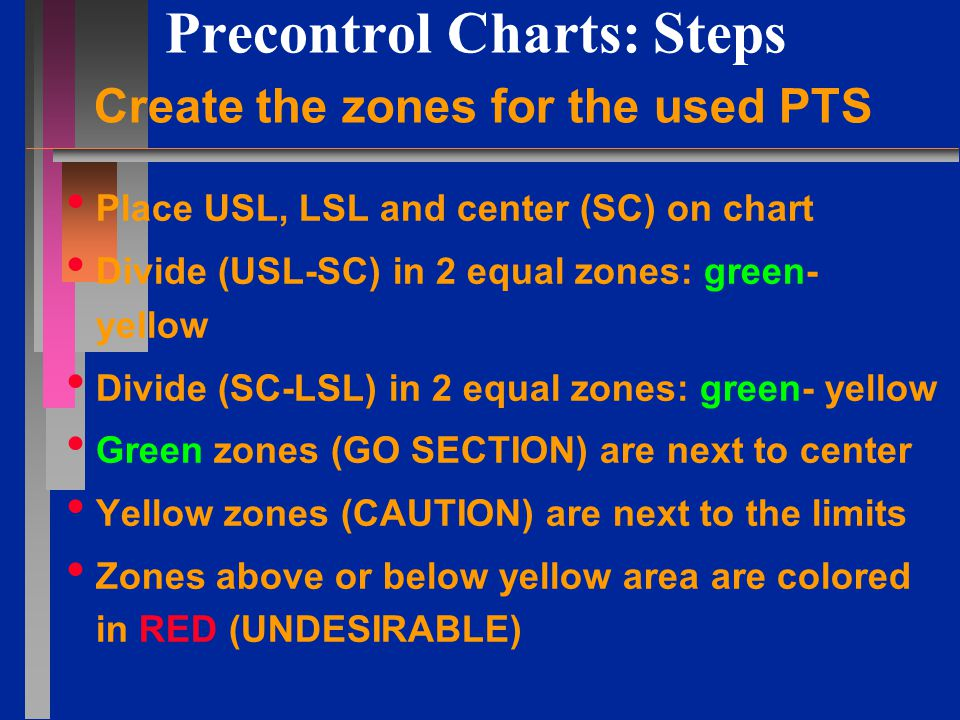 Precontrol Charts: Steps Create the zones for the used PTS Place USL, LSL and center (SC) on chart Divide (USL-SC) in 2 equal zones: green- yellow Divide (SC-LSL) in 2 equal zones: green- yellow Green zones (GO SECTION) are next to center Yellow zones (CAUTION) are next to the limits Zones above or below yellow area are colored in RED (UNDESIRABLE)