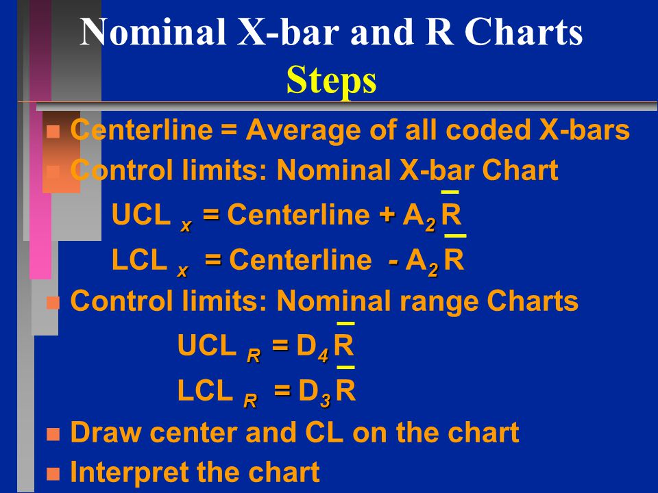 Nominal X-bar and R Charts Steps n n Centerline = Average of all coded X-bars n n Control limits: Nominal X-bar Chart x = + 2 UCL x = Centerline + A 2 R x = - 2 LCL x = Centerline - A 2 R n n Control limits: Nominal range Charts R = 4 UCL R = D 4 R R = 3 LCL R = D 3 R n n Draw center and CL on the chart n n Interpret the chart