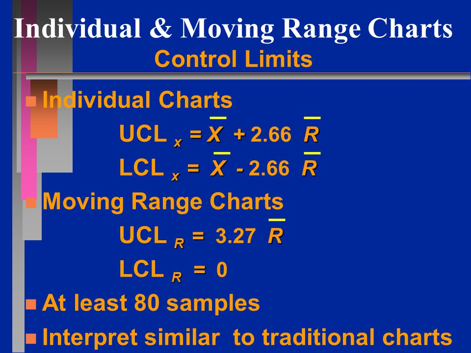 Moving-Average & Moving-Range Charts n n Combine n individual values to form a group n n Create average & range per group n n Moving: new value in- oldest one out n n Find UCL, LCL & Process Capability using the same methods for traditional control charts (TCC)