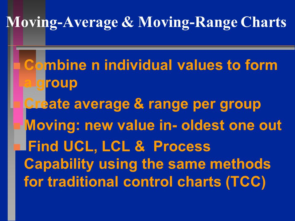 Moving-Average Charts n n Moving Average smoothes out short term variation n n User Concentrate on trends n n Mostly used for seasonal products n n Always lag behind changes in process n n Best when process changes slowly