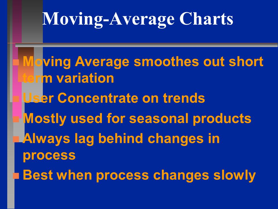 A Chart Plotting Individual Values n n Explains concept of variation compared to the average n n Picture worth 1000 words n n Useful in training staff on interpreting R or S charts