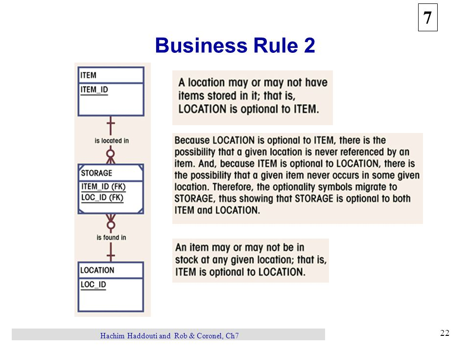 7 22 Hachim Haddouti and Rob & Coronel, Ch7 Business Rule 2