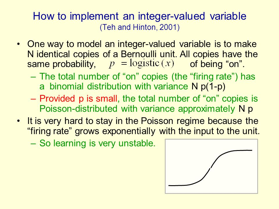 How to implement an integer-valued variable (Teh and Hinton, 2001) One way to model an integer-valued variable is to make N identical copies of a Bernoulli unit.