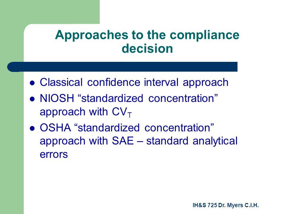IH&S 725 Dr.Myers C.I.H.