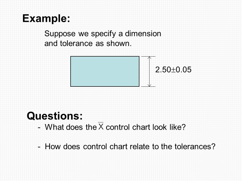 2.50  0.05 Example: Suppose we specify a dimension and tolerance as shown. Questions: - What does the control chart look like? - How does control cha