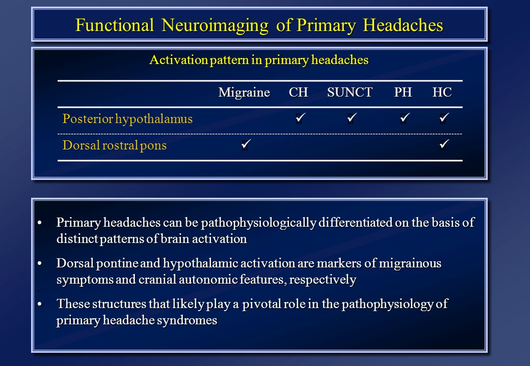 Primary headaches can be pathophysiologically differentiated on the basis of distinct patterns of brain activationPrimary headaches can be pathophysio