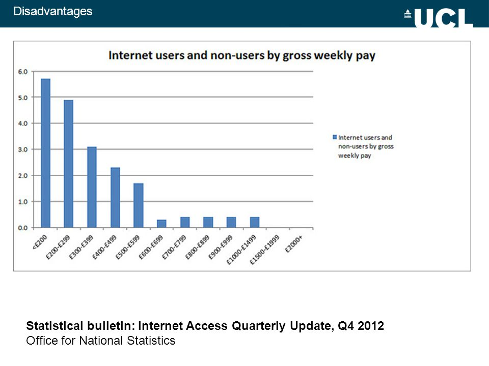 Statistical bulletin: Internet Access Quarterly Update, Q4 2012 Office for National Statistics
