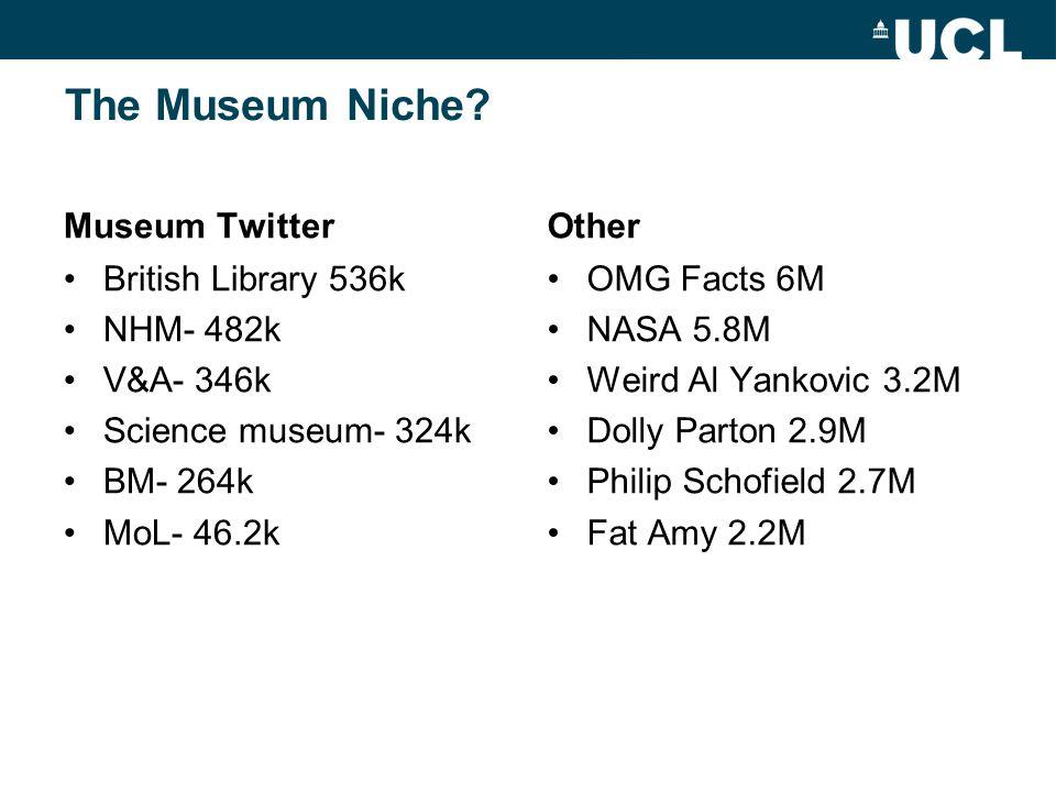 The Museum Niche.