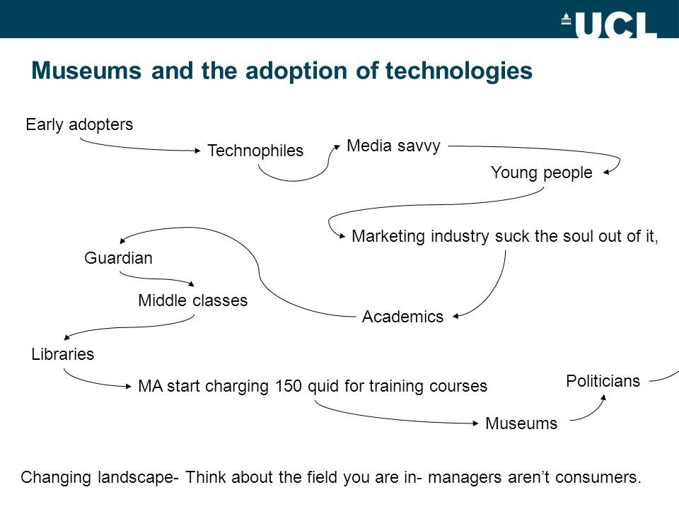 Museums and the adoption of technologies Early adopters Technophiles Media savvy Guardian Politicians Middle classes Young people Academics MA start charging 150 quid for training courses Museums Marketing industry suck the soul out of it, Libraries Changing landscape- Think about the field you are in- managers aren't consumers.
