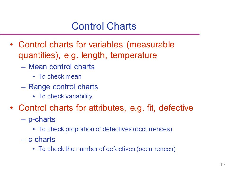 19 Control Charts Control charts for variables (measurable quantities), e.g. length, temperature –Mean control charts To check mean –Range control cha