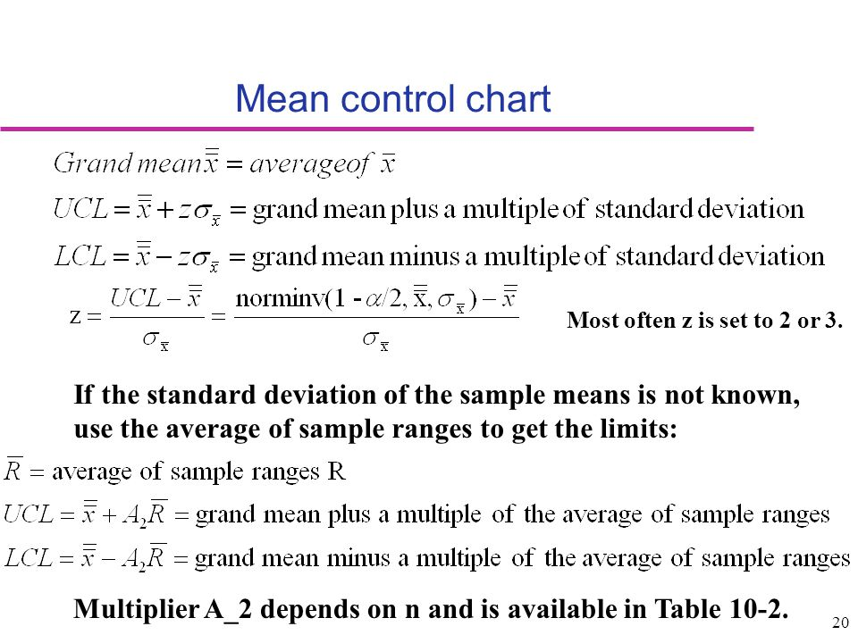 20 Mean control chart Most often z is set to 2 or 3. If the standard deviation of the sample means is not known, use the average of sample ranges to g