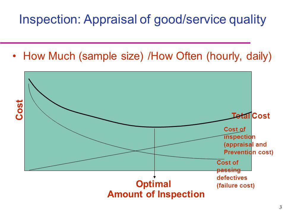 34 Chapter 10 Supplement Acceptance Sampling