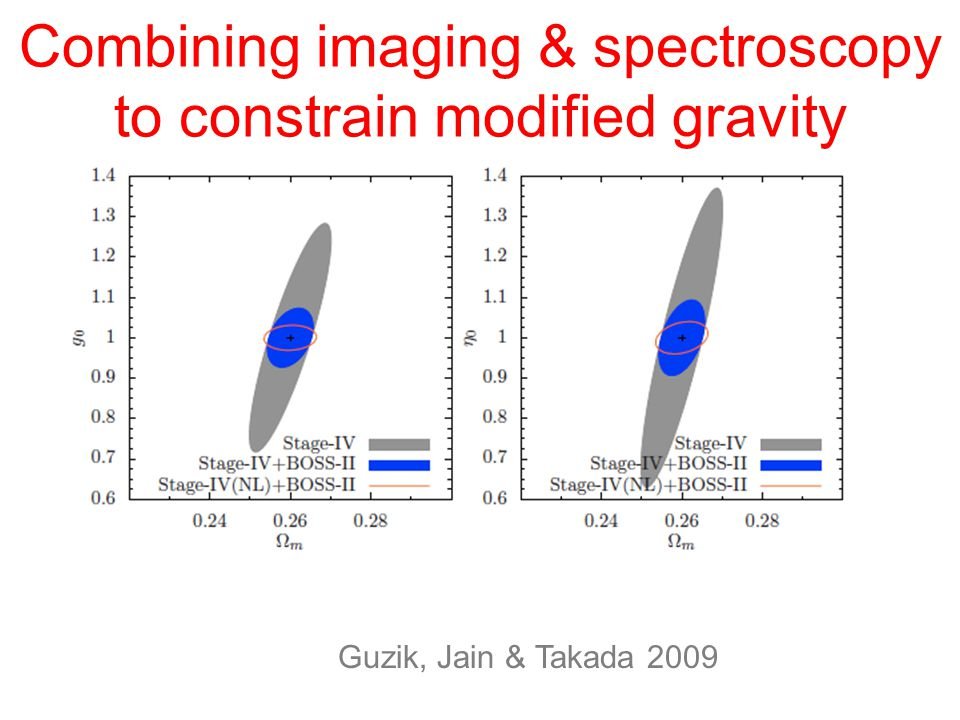 Combining imaging & spectroscopy to constrain modified gravity Guzik, Jain & Takada 2009