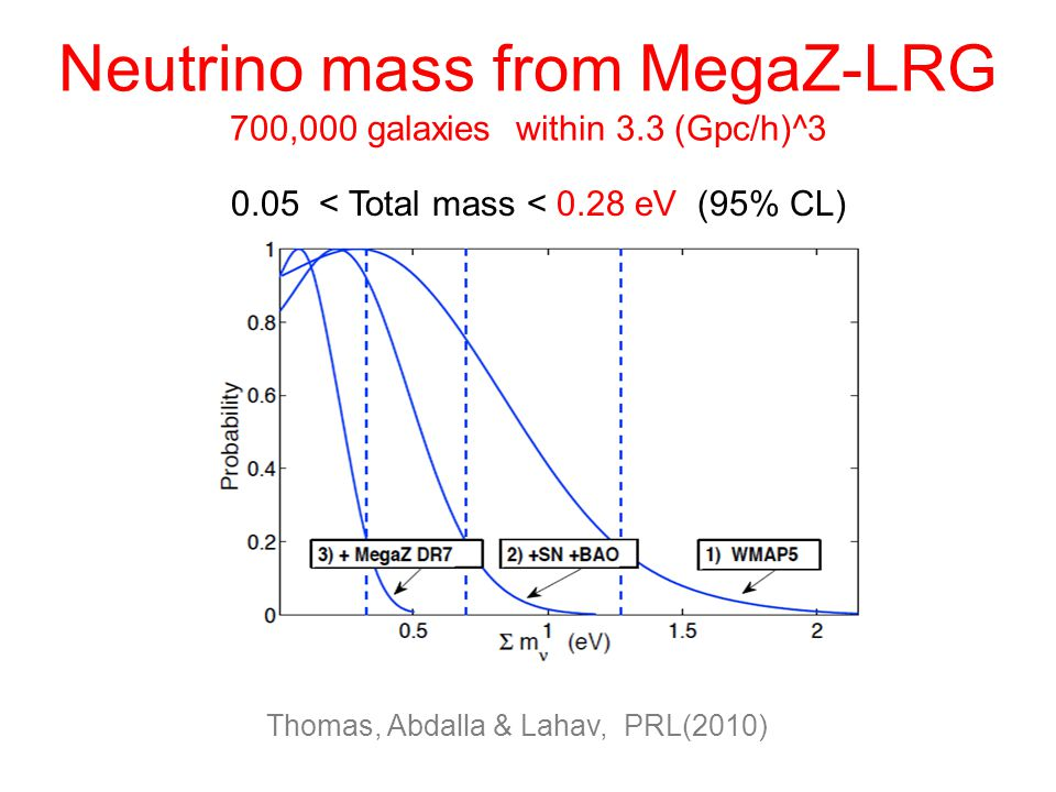 Neutrino mass from MegaZ-LRG 700,000 galaxies within 3.3 (Gpc/h)^3 Thomas, Abdalla & Lahav, PRL(2010) 0.05 < Total mass < 0.28 eV (95% CL)