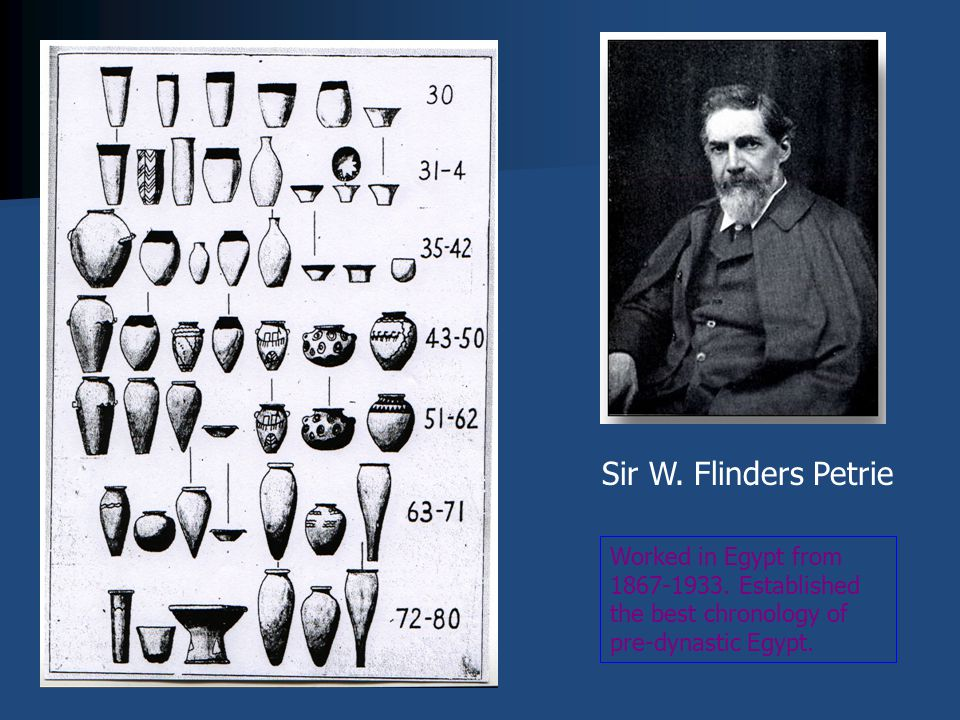 Sir W. Flinders Petrie Worked in Egypt from 1867-1933.