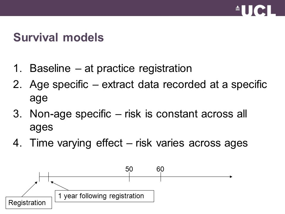 Survival models 1.Baseline – at practice registration 2.Age specific – extract data recorded at a specific age 3.Non-age specific – risk is constant across all ages 4.Time varying effect – risk varies across ages 50 Registration 1 year following registration 60
