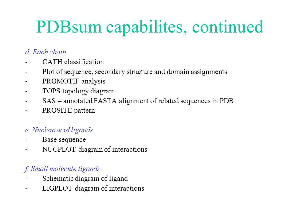 PDBsum capabilites, continued d.