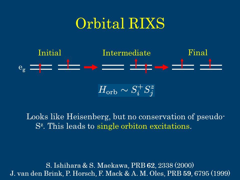 Orbital RIXS Looks like Heisenberg, but no conservation of pseudo- S z.