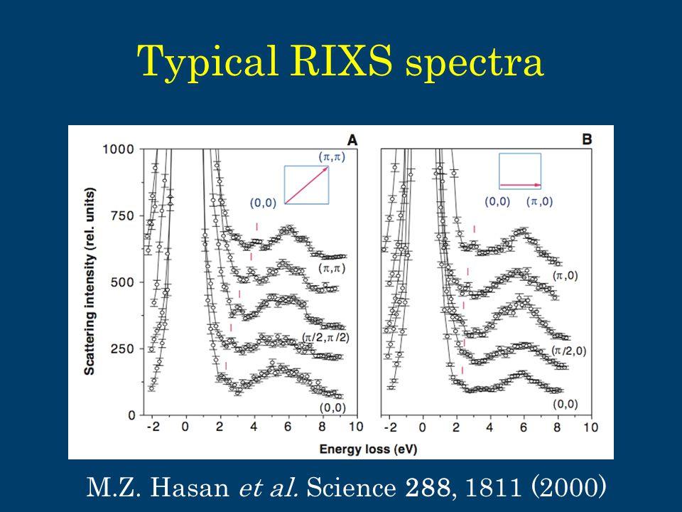 Typical RIXS spectra M.Z. Hasan et al. Science 288, 1811 (2000)