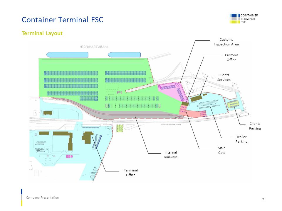 CONTAINER TERMINAL FSC Company Presentation 7 Container Terminal FSC Terminal Layout Customs Office Clients Services Main Gate Clients Parking Customs Inspection Area Internal Railways Terminal Office Trailer Parking