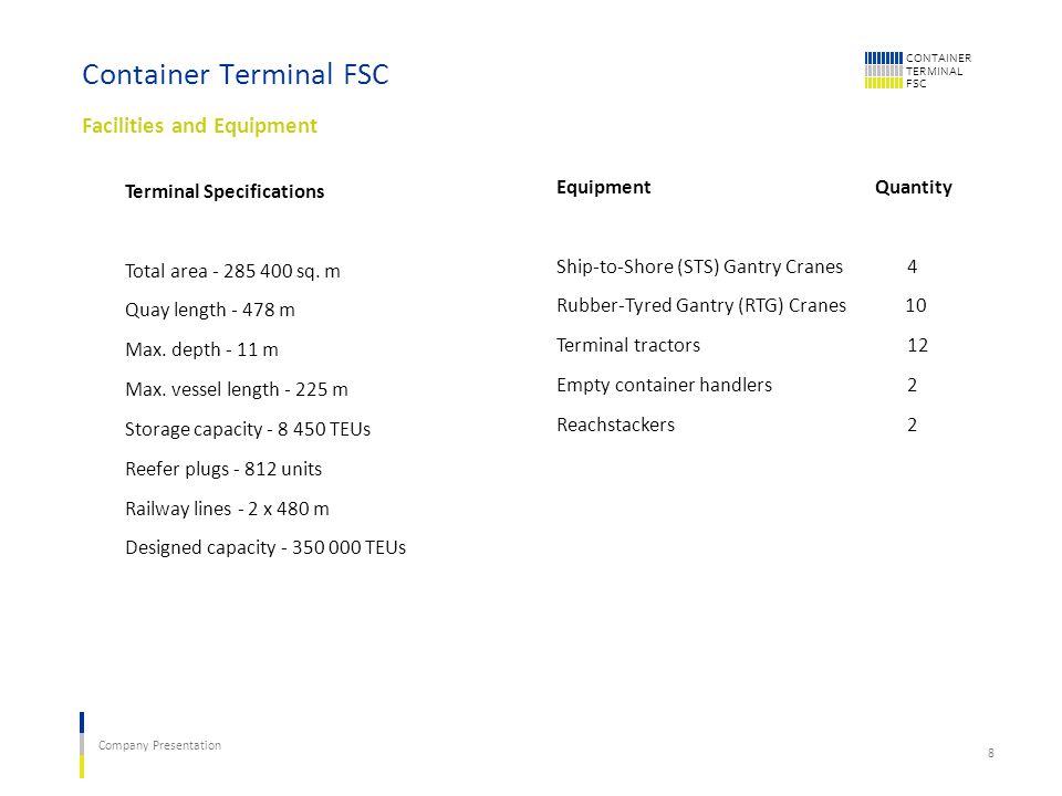 CONTAINER TERMINAL FSC Company Presentation 8 Container Terminal FSC Terminal Specifications Total area - 285 400 sq.