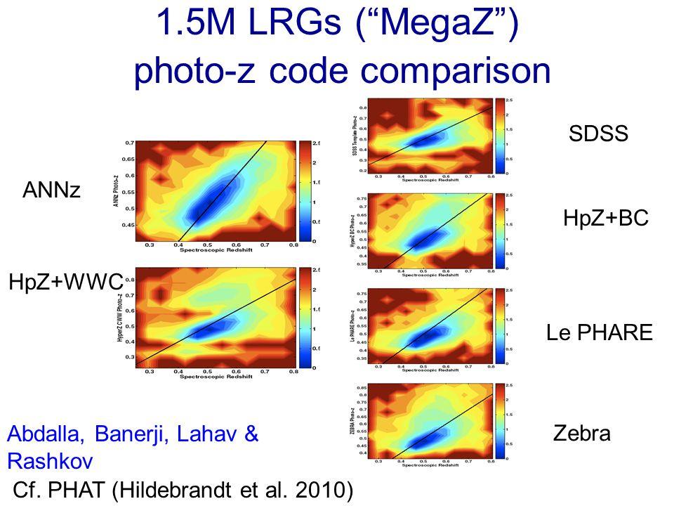 1.5M LRGs ( MegaZ ) photo-z code comparison SDSS HpZ+BC Le PHARE Zebra ANNz HpZ+WWC Abdalla, Banerji, Lahav & Rashkov Cf.