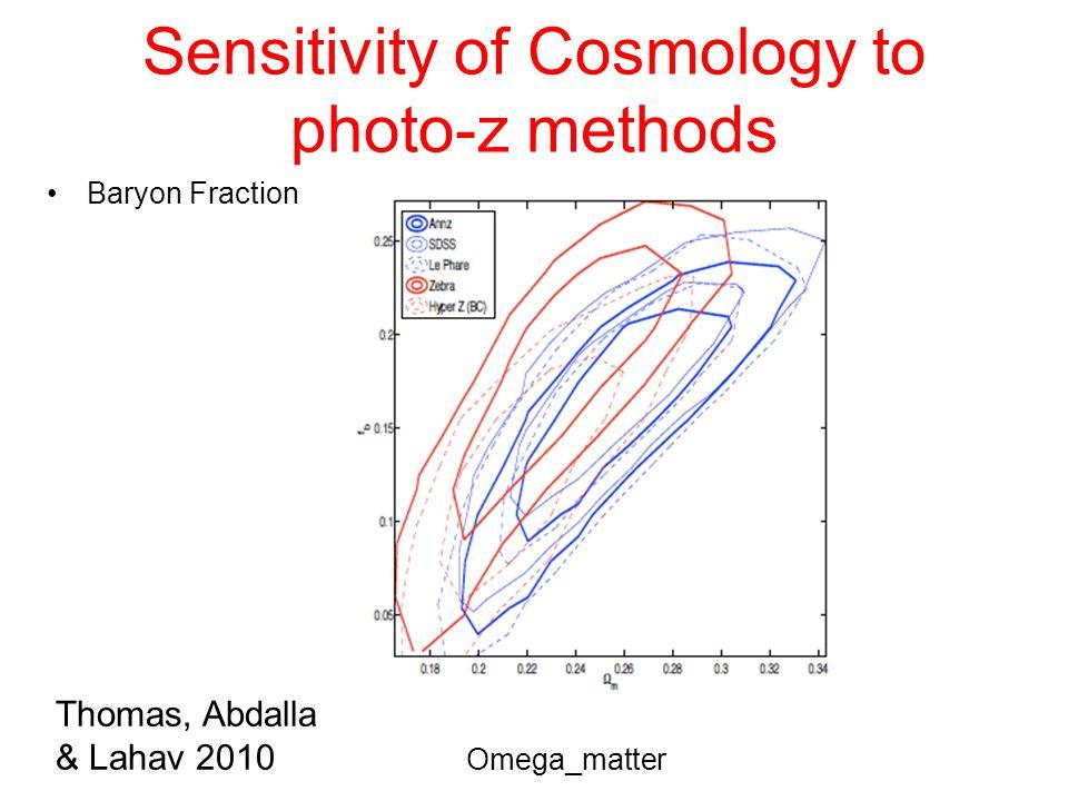 Sensitivity of Cosmology to photo-z methods Baryon Fraction Omega_matter Thomas, Abdalla & Lahav 2010