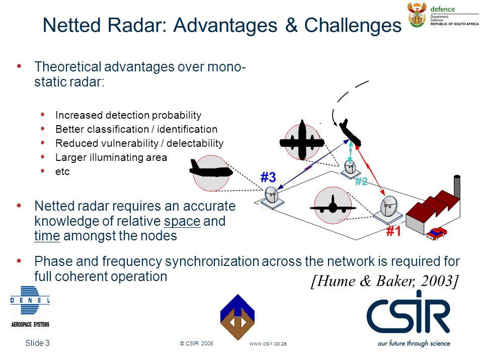 Slide 14 © CSIR 2006 www.csir.co.za Preliminary Results : Twisted Pair