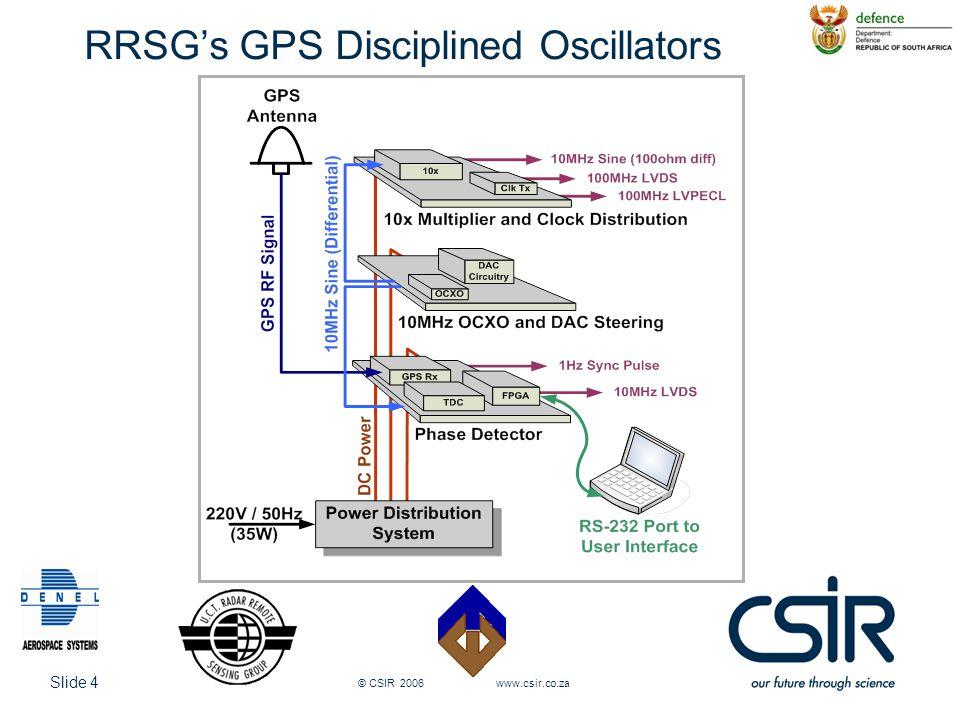 Slide 4 © CSIR 2006 www.csir.co.za RRSG's GPS Disciplined Oscillators