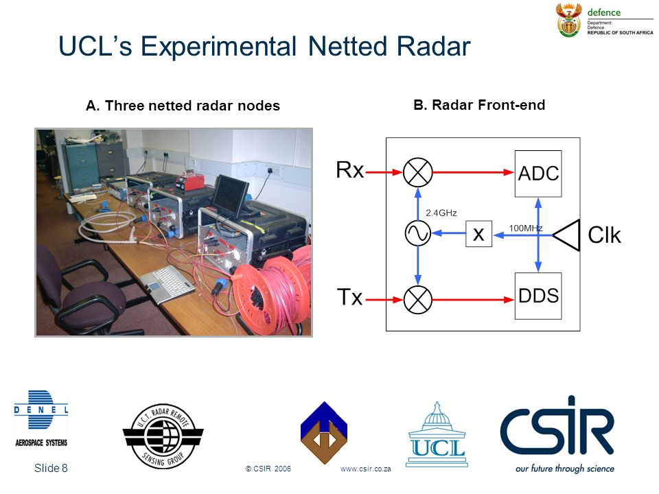 Slide 19 © CSIR 2006 www.csir.co.za Conclusion Measurement data were successfully recorded at UCL Rigorous analysis of data has not yet been done (only preliminary) Initial analysis of the data shows that the twisted pair cables give reliable long term frequency stability GPSDOs were running non-disciplined which resulted in significant frequency offsets Initial results indicate that crystals should be well aged to obtain sufficient stability Results will be compared to results obtained from the FERS simulator Valuable experience was gained during initial experiments Some interfacing problems were identified (some of which are already solved) Some work is required to get an autonomous 'sync pulse' system working Future planned measurements Actual field measurements are planned for the near future Aim of research Test the feasibility of a GPS synchronized quartz frequency standard as a viable solution to low-cost timing distribution in network based radar