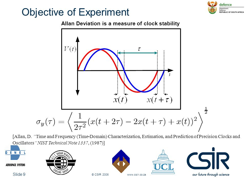 "Slide 9 © CSIR 2006 www.csir.co.za Objective of Experiment Allan Deviation is a measure of clock stability [Allan, D. ""Time and Frequency (Time-Domain"