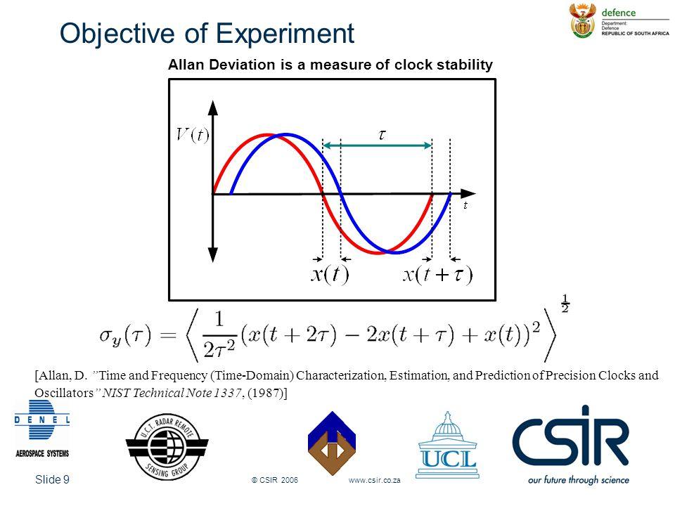 Slide 10 © CSIR 2006 www.csir.co.za Experimental Setup 1.