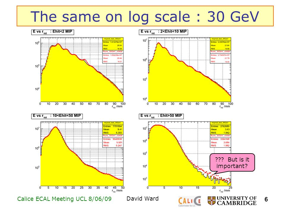 6 Calice ECAL Meeting UCL 8/06/09David Ward The same on log scale : 30 GeV ??? But is it important?