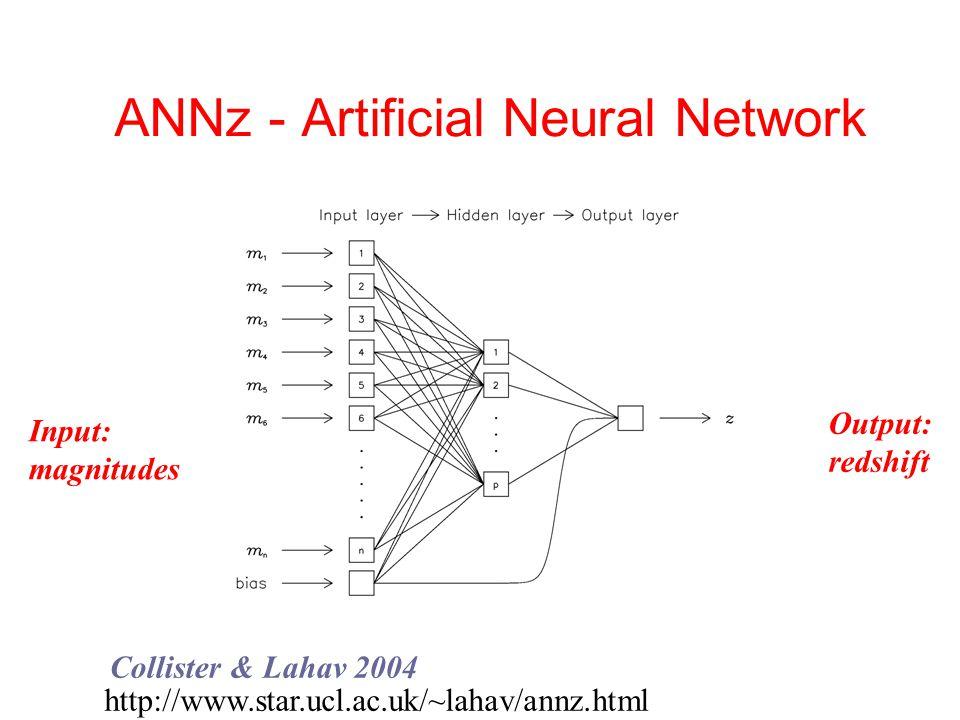 ANNz - Artificial Neural Network Output: redshift Input: magnitudes Collister & Lahav 2004 http://www.star.ucl.ac.uk/~lahav/annz.html