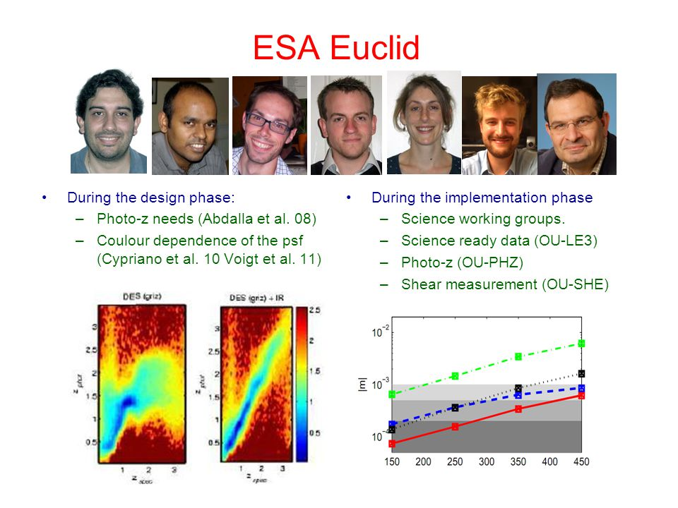 ESA Euclid During the design phase: –Photo-z needs (Abdalla et al.