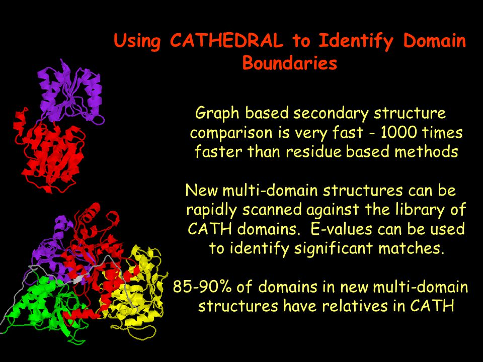 Using CATHEDRAL to Identify Domain Boundaries Graph based secondary structure comparison is very fast - 1000 times faster than residue based methods N