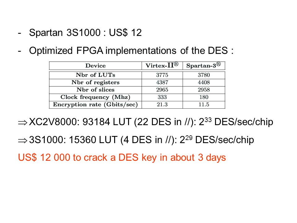 -Spartan 3S1000 : US$ 12 -Optimized FPGA implementations of the DES :  XC2V8000: 93184 LUT (22 DES in //): 2 33 DES/sec/chip  3S1000: 15360 LUT (4 DES in //): 2 29 DES/sec/chip US$ 12 000 to crack a DES key in about 3 days