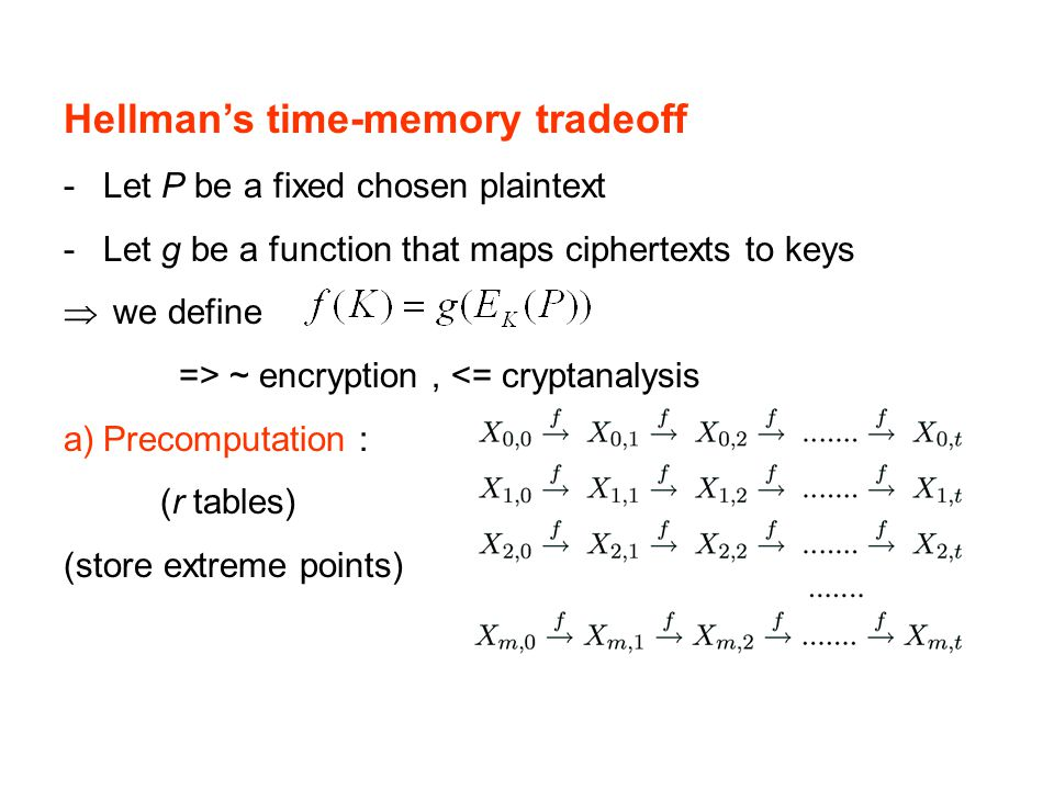 Hellman's time-memory tradeoff -Let P be a fixed chosen plaintext -Let g be a function that maps ciphertexts to keys  we define => ~ encryption, <= cryptanalysis a)Precomputation : (r tables) (store extreme points)