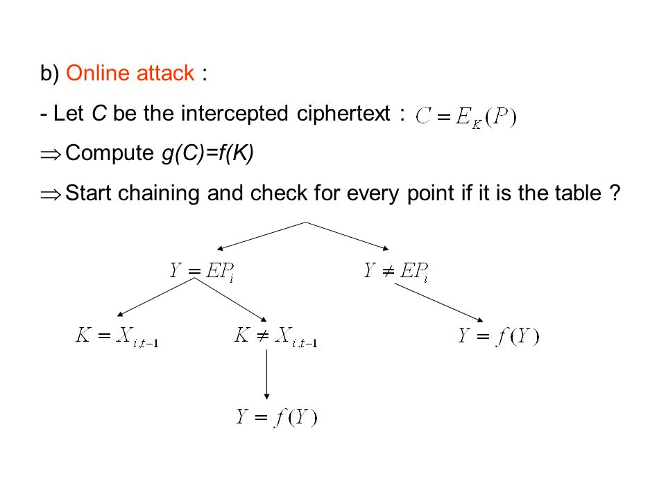 b) Online attack : - Let C be the intercepted ciphertext :  Compute g(C)=f(K)  Start chaining and check for every point if it is the table